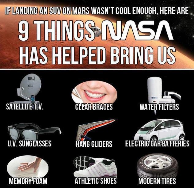 technological innovations by nasa - photo #47